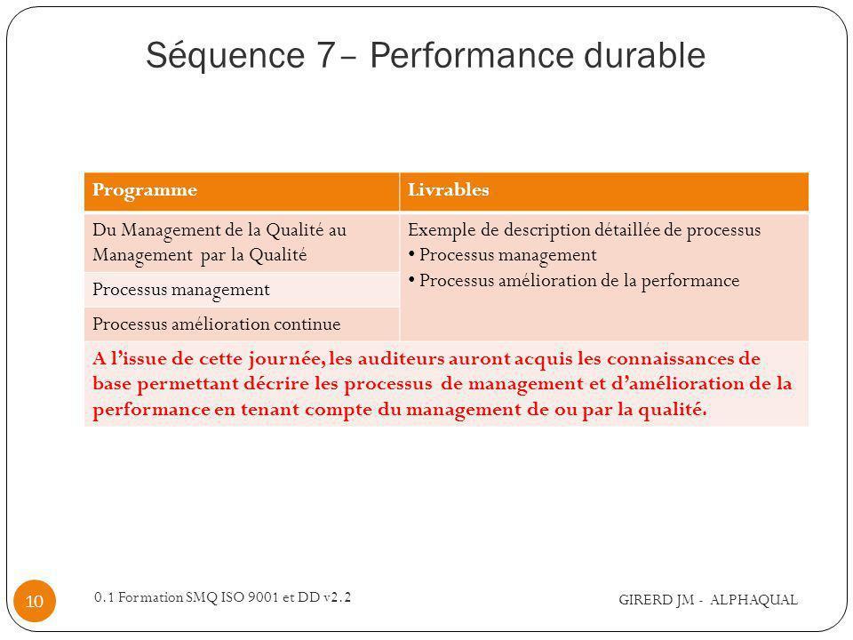 Séquence 7– Performance durable GIRERD JM - ALPHAQUAL 0.1 Formation SMQ ISO 9001 et DD v2.2 10 ProgrammeLivrables Du Management de la Qualité au Manag