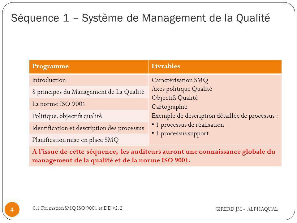 Séquence 1 – Système de Management de la Qualité GIRERD JM - ALPHAQUAL 0.1 Formation SMQ ISO 9001 et DD v2.2 4 ProgrammeLivrables IntroductionCaractérisation SMQ Axes politique Qualité Objectifs Qualité Cartographie Exemple de description détaillée de processus : 1 processus de réalisation 1 processus support 8 principes du Management de La Qualité La norme ISO 9001 Politique, objectifs qualité Identification et description des processus Planification mise en place SMQ A lissue de cette séquence, les auditeurs auront une connaissance globale du management de la qualité et de la norme ISO 9001.