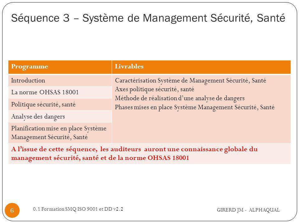 Séquence 3 – Système de Management Sécurité, Santé GIRERD JM - ALPHAQUAL 0.1 Formation SMQ ISO 9001 et DD v2.2 6 ProgrammeLivrables IntroductionCaract