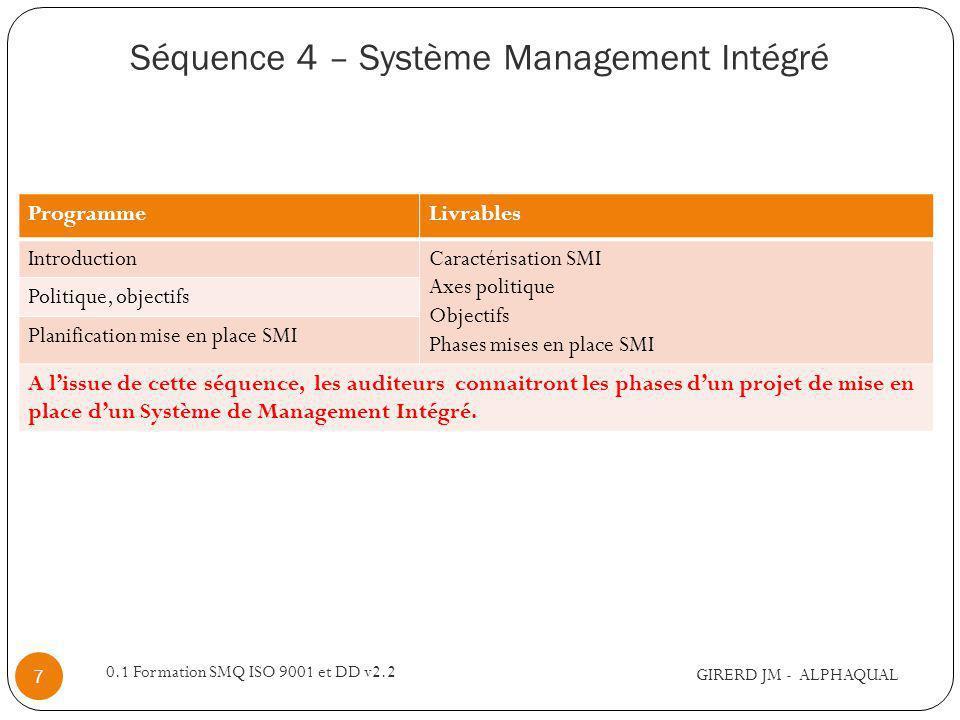 Séquence 4 – Système Management Intégré GIRERD JM - ALPHAQUAL 0.1 Formation SMQ ISO 9001 et DD v2.2 7 ProgrammeLivrables IntroductionCaractérisation SMI Axes politique Objectifs Phases mises en place SMI Politique, objectifs Planification mise en place SMI A lissue de cette séquence, les auditeurs connaitront les phases dun projet de mise en place dun Système de Management Intégré.