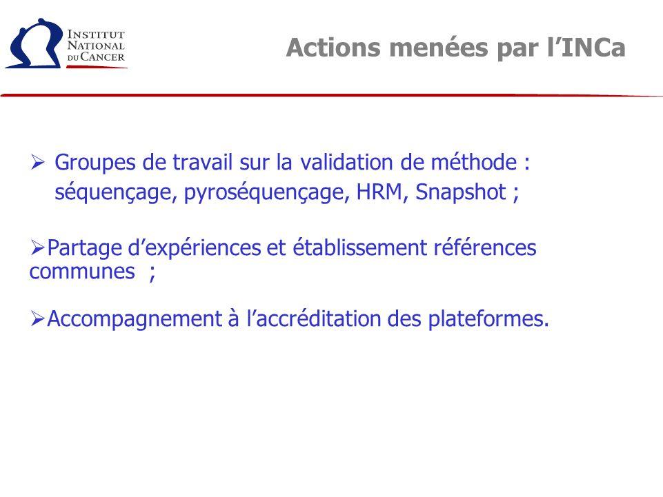 Actions menées par lINCa Groupes de travail sur la validation de méthode : séquençage, pyroséquençage, HRM, Snapshot ; Partage dexpériences et établis