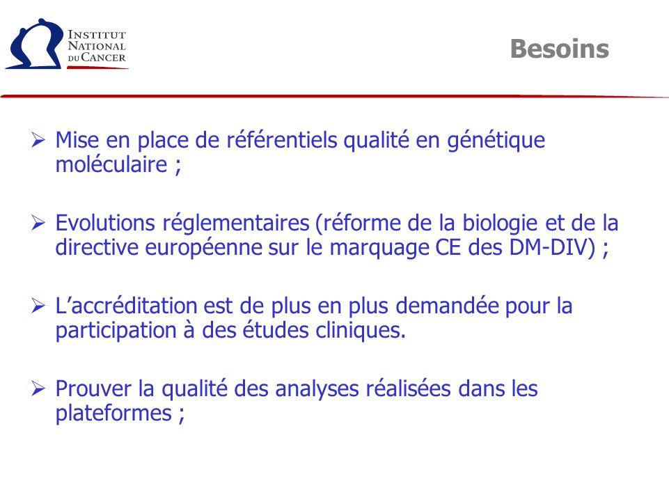 Mise en place de référentiels qualité en génétique moléculaire ; Evolutions réglementaires (réforme de la biologie et de la directive européenne sur l