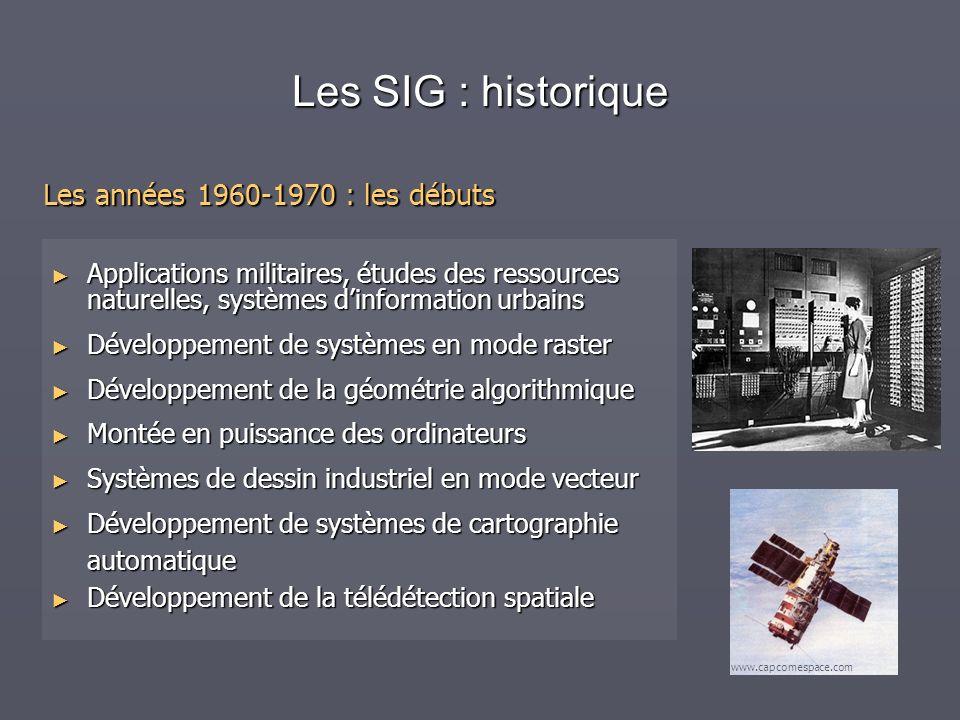 Les SIG : historique Applications militaires, études des ressources naturelles, systèmes dinformation urbains Applications militaires, études des ress