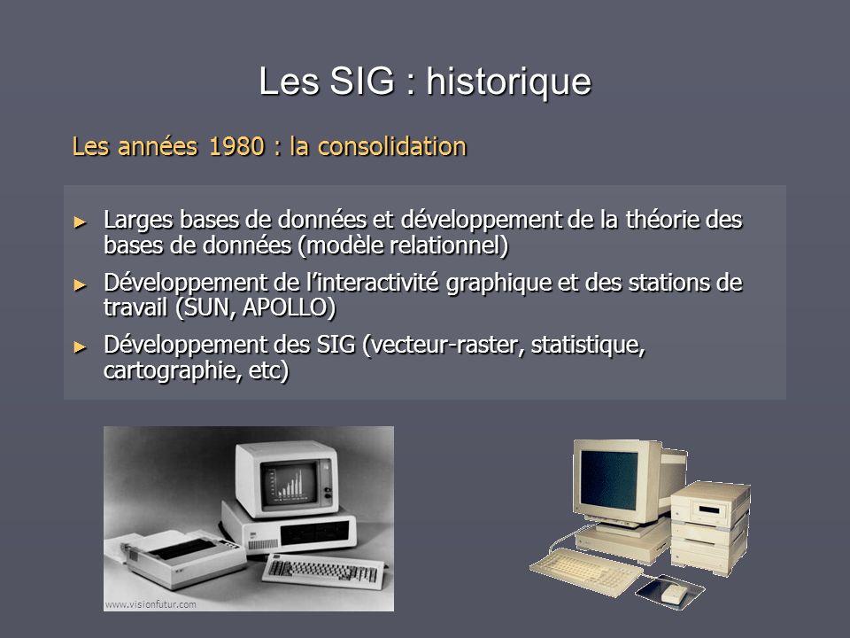 Les SIG : historique Larges bases de données et développement de la théorie des bases de données (modèle relationnel) Larges bases de données et dével