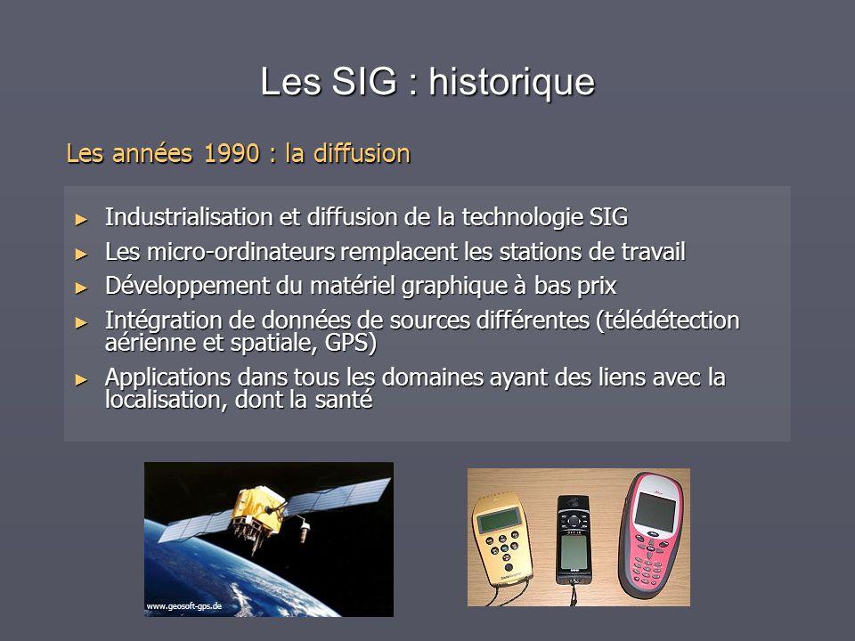 Les SIG : historique Industrialisation et diffusion de la technologie SIG Industrialisation et diffusion de la technologie SIG Les micro-ordinateurs r