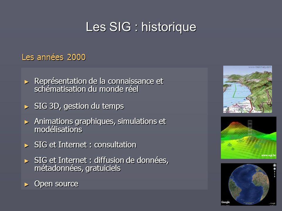 Les SIG : historique Représentation de la connaissance et schématisation du monde réel Représentation de la connaissance et schématisation du monde ré