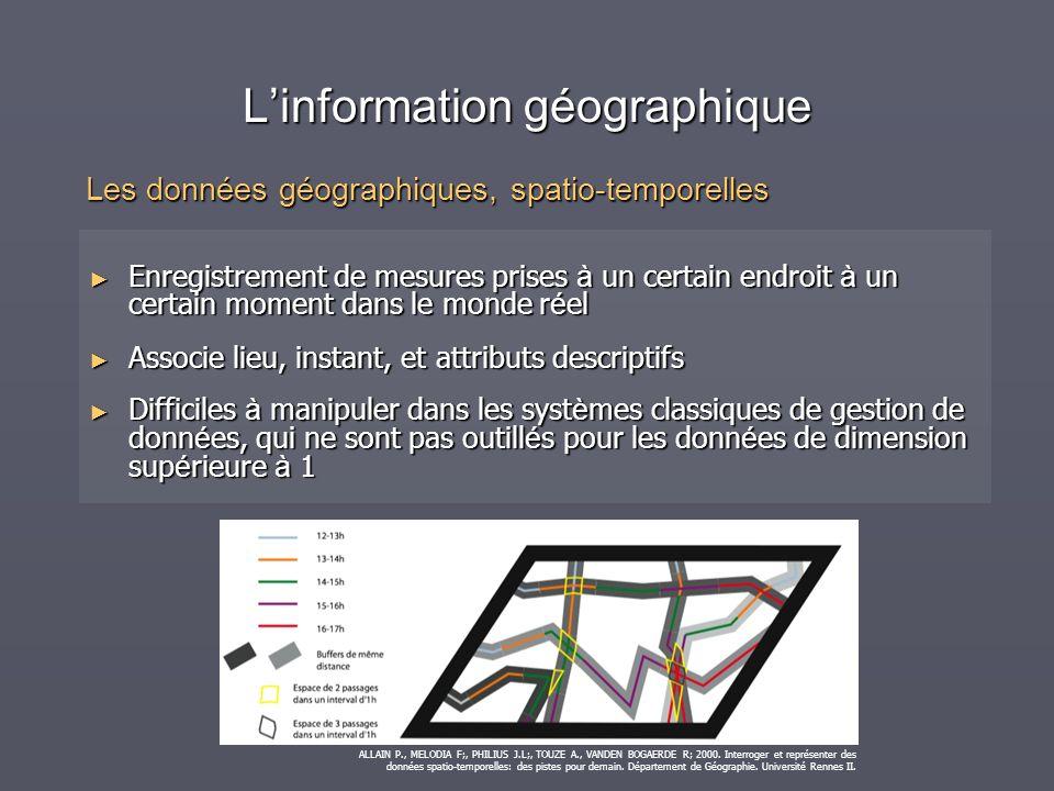Linformation géographique Enregistrement de mesures prises à un certain endroit à un certain moment dans le monde r é el Enregistrement de mesures pri