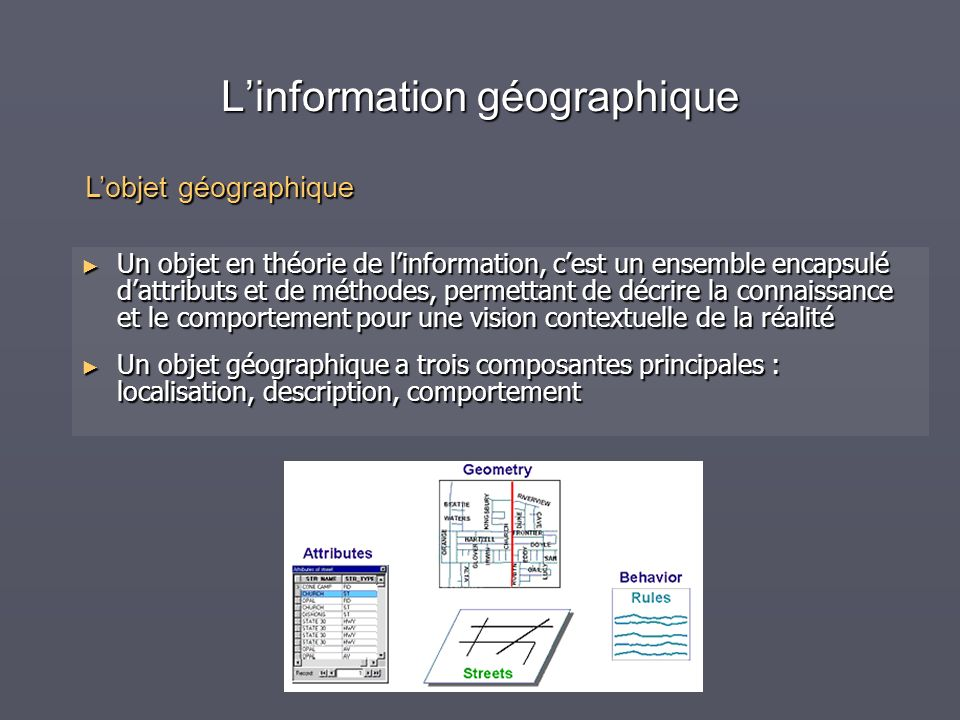 Linformation géographique Un objet en théorie de linformation, cest un ensemble encapsulé dattributs et de méthodes, permettant de décrire la connaiss
