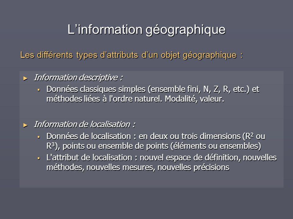Linformation géographique Information descriptive : Information descriptive : Données classiques simples (ensemble fini, N, Z, R, etc.) et méthodes li