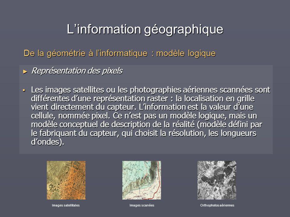 Linformation géographique Représentation des pixels Représentation des pixels Les images satellites ou les photographies aériennes scannées sont diffé