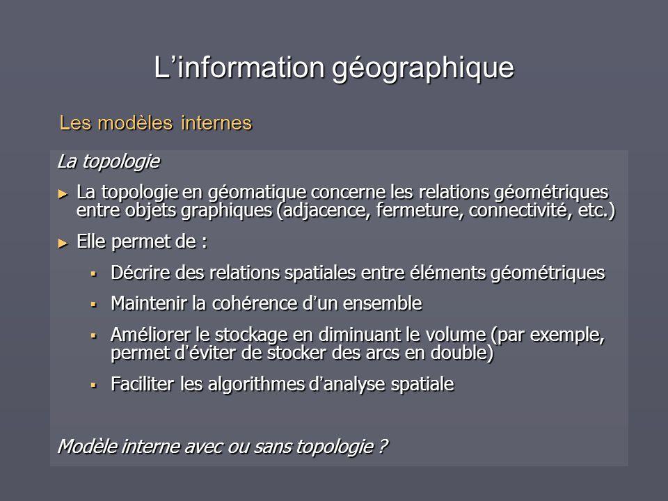 Linformation géographique La topologie La topologie en g é omatique concerne les relations g é om é triques entre objets graphiques (adjacence, fermet