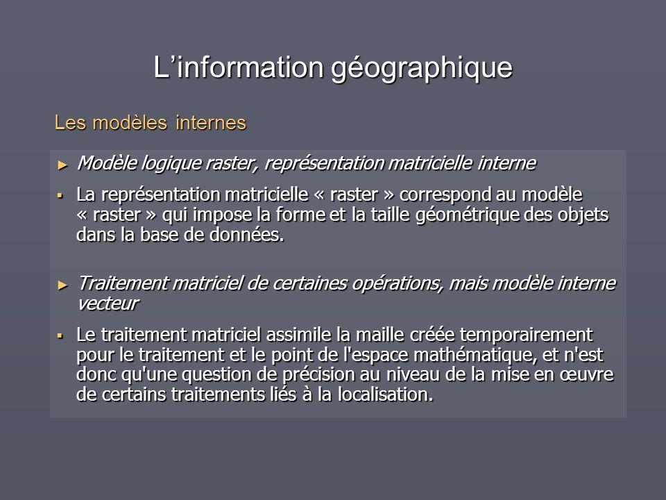 Linformation géographique Modèle logique raster, représentation matricielle interne Modèle logique raster, représentation matricielle interne La repré