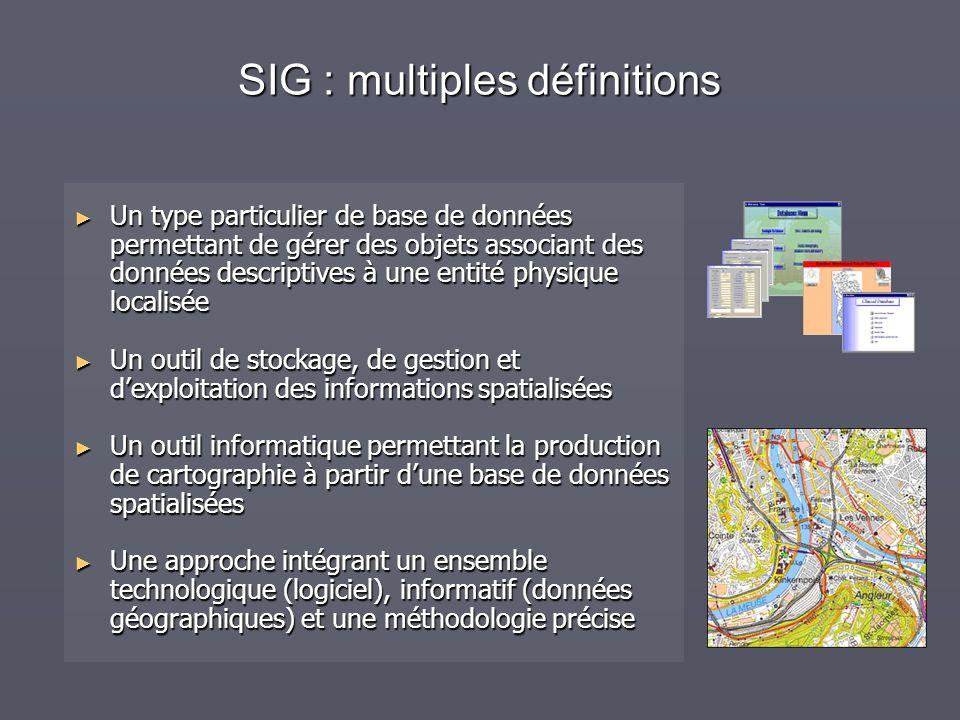 SIG : multiples définitions Un type particulier de base de données permettant de gérer des objets associant des données descriptives à une entité phys