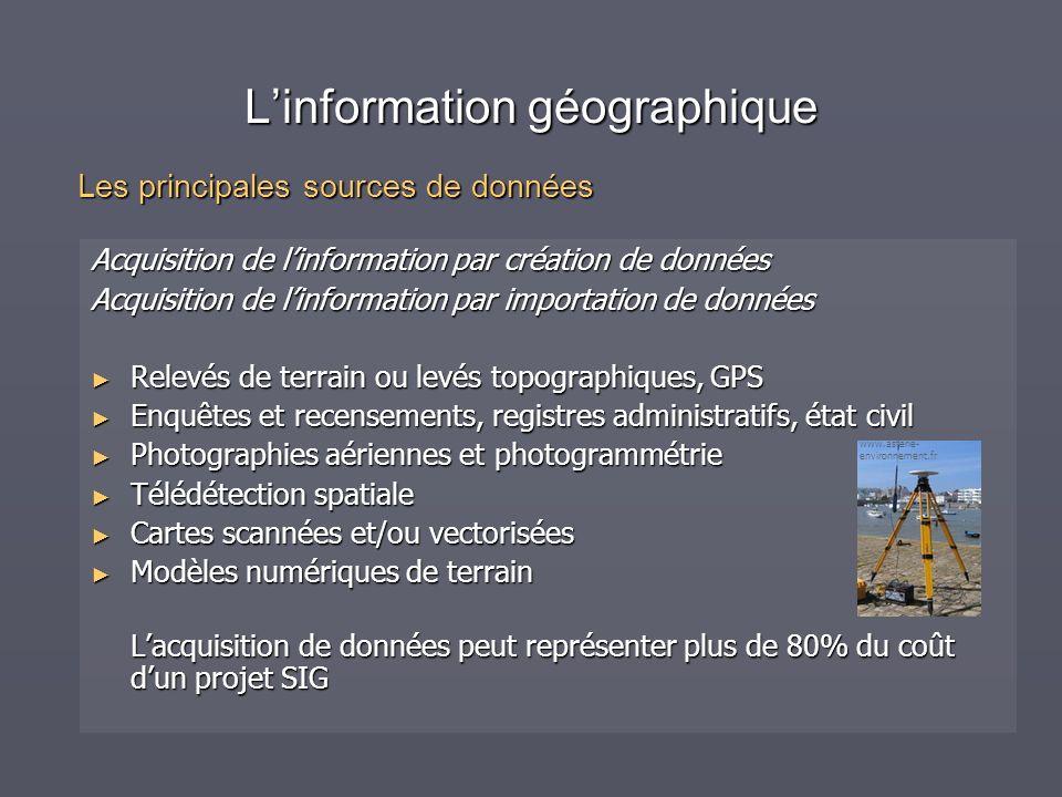 Linformation géographique Acquisition de linformation par création de données Acquisition de linformation par importation de données Relevés de terrai