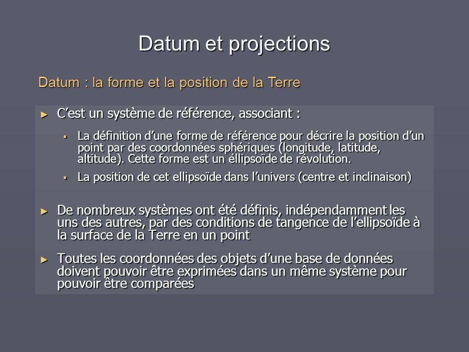 Datum et projections Cest un système de référence, associant : Cest un système de référence, associant : La définition dune forme de référence pour dé