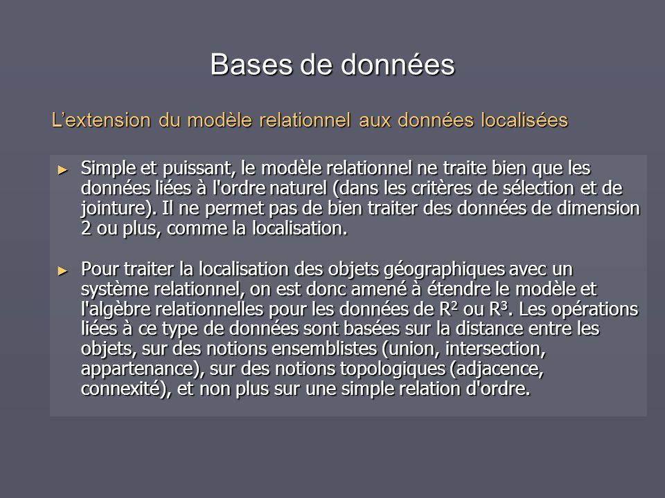 Bases de données Simple et puissant, le modèle relationnel ne traite bien que les données liées à l'ordre naturel (dans les critères de sélection et d