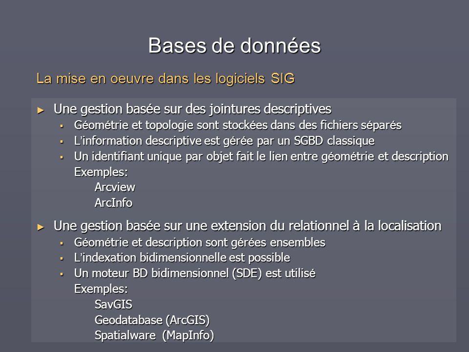 Bases de données Une gestion bas é e sur des jointures descriptives Une gestion bas é e sur des jointures descriptives G é om é trie et topologie sont
