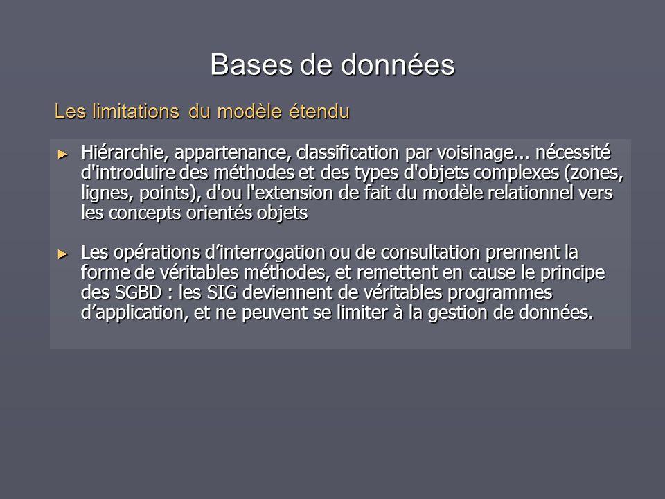 Bases de données Hiérarchie, appartenance, classification par voisinage... nécessité d'introduire des méthodes et des types d'objets complexes (zones,