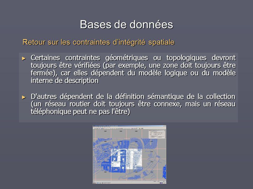 Bases de données Certaines contraintes géométriques ou topologiques devront toujours être vérifiées (par exemple, une zone doit toujours être fermée),