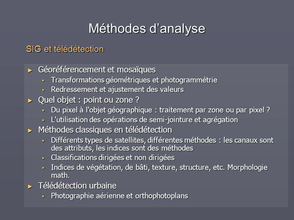 Méthodes danalyse Géoréférencement et mosaïques Géoréférencement et mosaïques Transformations géométriques et photogrammétrie Transformations géométri