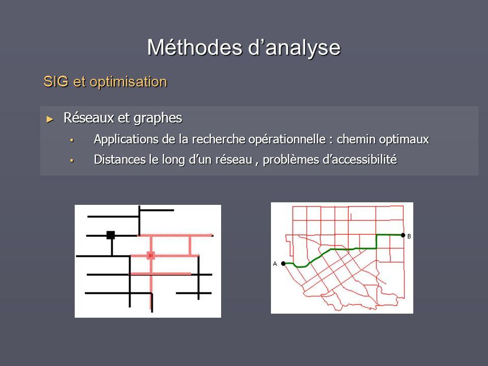 Méthodes danalyse Réseaux et graphes Réseaux et graphes Applications de la recherche opérationnelle : chemin optimaux Applications de la recherche opé