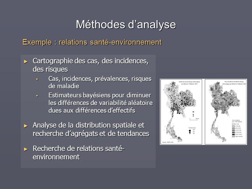Méthodes danalyse Cartographie des cas, des incidences, des risques Cartographie des cas, des incidences, des risques Cas, incidences, prévalences, ri