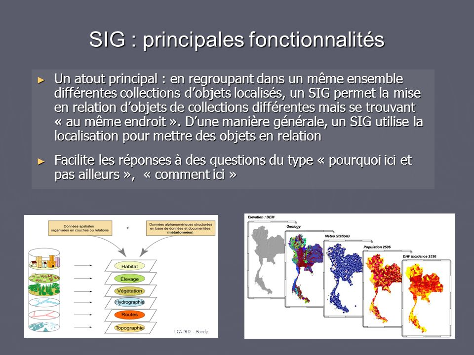 SIG : une application de la géomatique