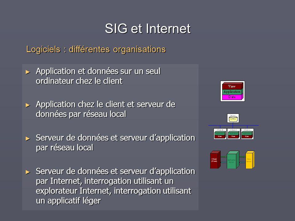 SIG et Internet Application et données sur un seul ordinateur chez le client Application et données sur un seul ordinateur chez le client Application