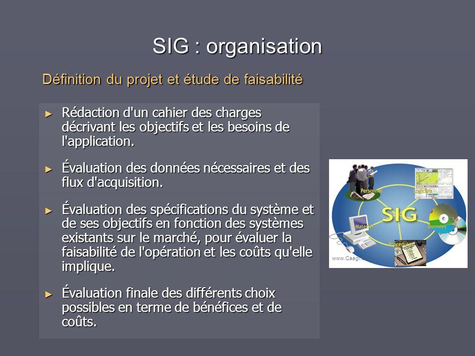 SIG : organisation Rédaction d'un cahier des charges décrivant les objectifs et les besoins de l'application. Rédaction d'un cahier des charges décriv