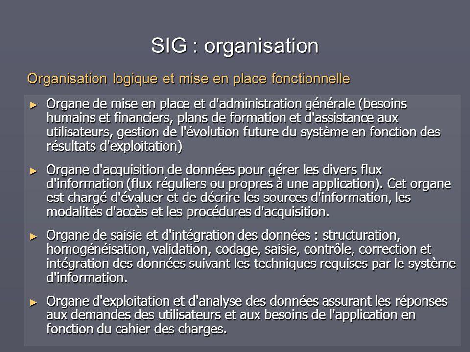 SIG : organisation Organe de mise en place et d'administration générale (besoins humains et financiers, plans de formation et d'assistance aux utilisa