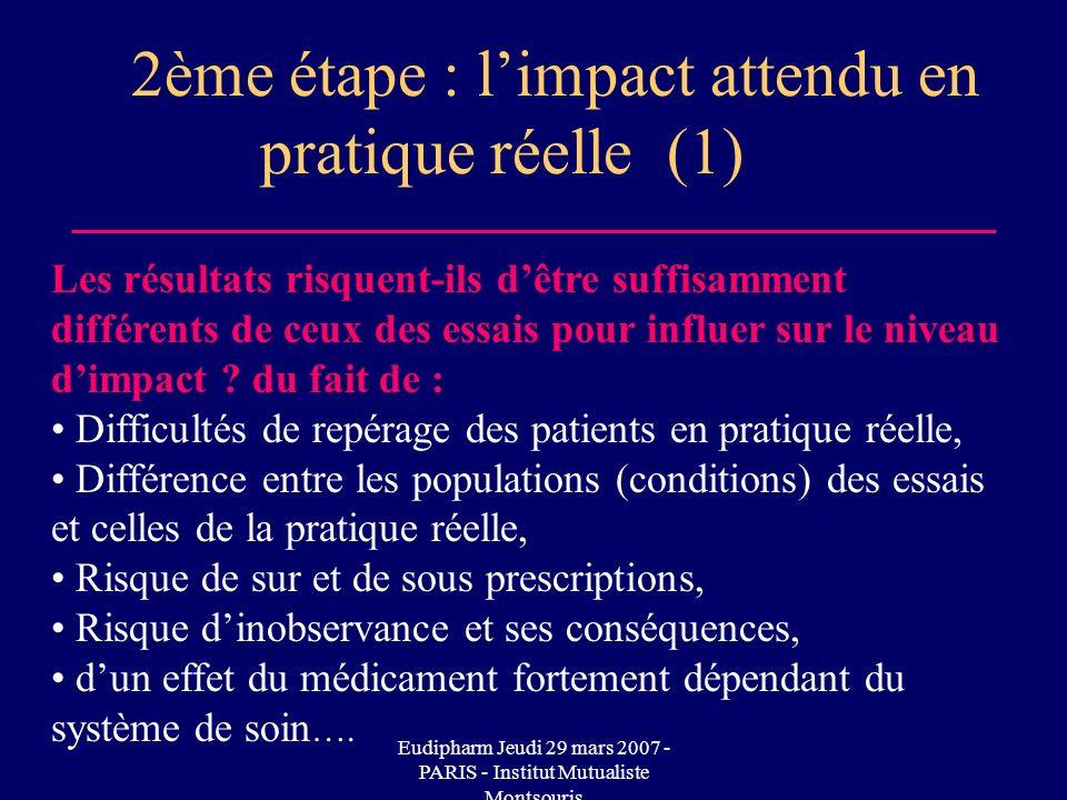 Eudipharm Jeudi 29 mars 2007 - PARIS - Institut Mutualiste Montsouris 2ème étape : limpact attendu en pratique réelle (1) Les résultats risquent-ils dêtre suffisamment différents de ceux des essais pour influer sur le niveau dimpact .
