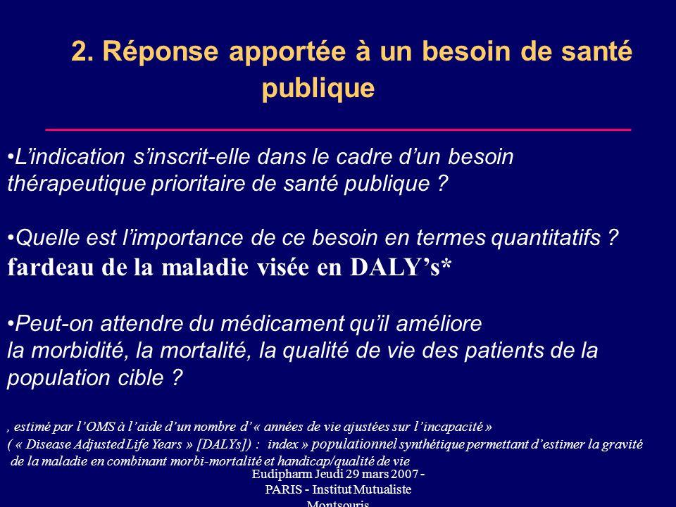 Eudipharm Jeudi 29 mars 2007 - PARIS - Institut Mutualiste Montsouris 2.
