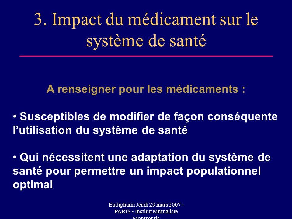 Eudipharm Jeudi 29 mars 2007 - PARIS - Institut Mutualiste Montsouris 3.