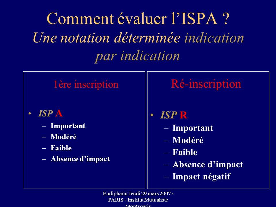 Eudipharm Jeudi 29 mars 2007 - PARIS - Institut Mutualiste Montsouris Comment évaluer lISPA ? Une notation déterminée indication par indication 1ère i