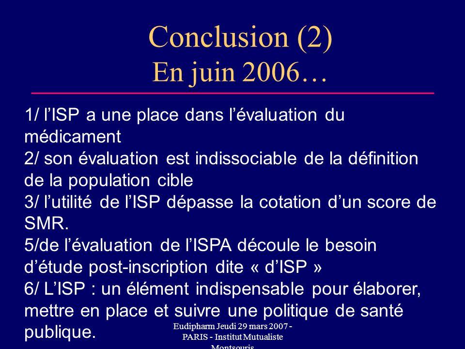 Eudipharm Jeudi 29 mars 2007 - PARIS - Institut Mutualiste Montsouris Conclusion (2) En juin 2006… 1/ lISP a une place dans lévaluation du médicament 2/ son évaluation est indissociable de la définition de la population cible 3/ lutilité de lISP dépasse la cotation dun score de SMR.