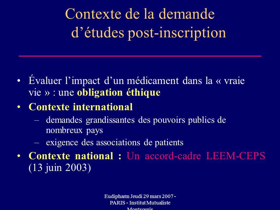 Eudipharm Jeudi 29 mars 2007 - PARIS - Institut Mutualiste Montsouris Contexte de la demande détudes post-inscription Évaluer limpact dun médicament d