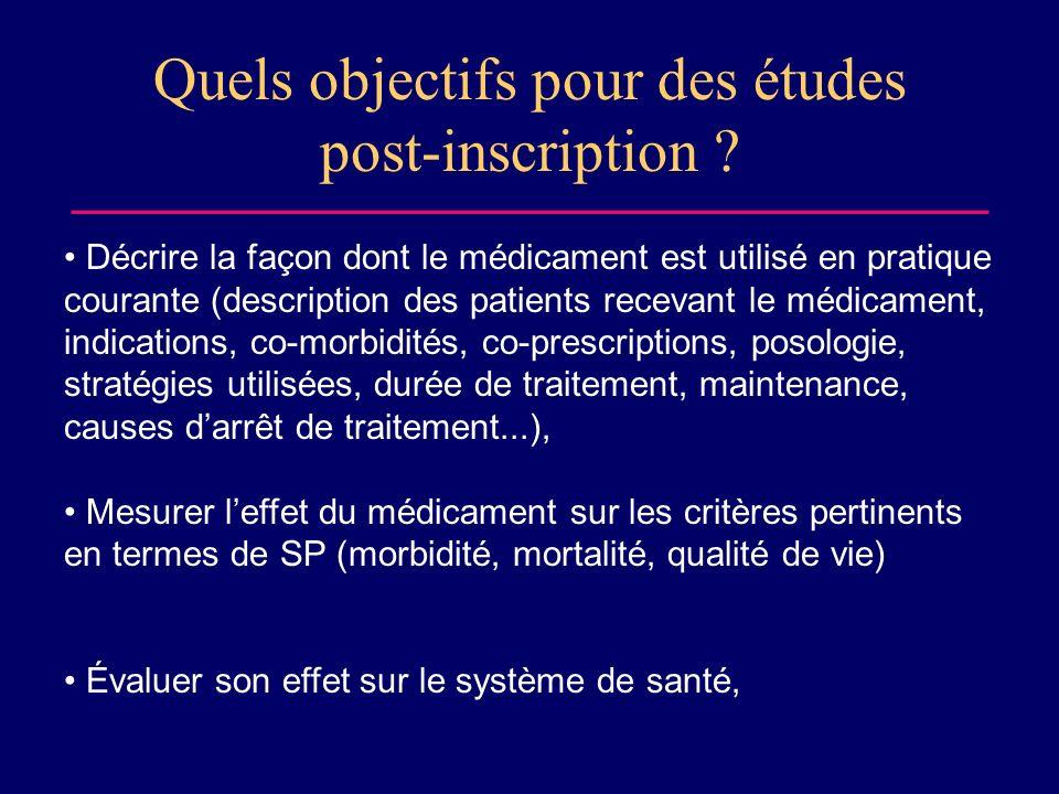 Décrire la façon dont le médicament est utilisé en pratique courante (description des patients recevant le médicament, indications, co-morbidités, co-