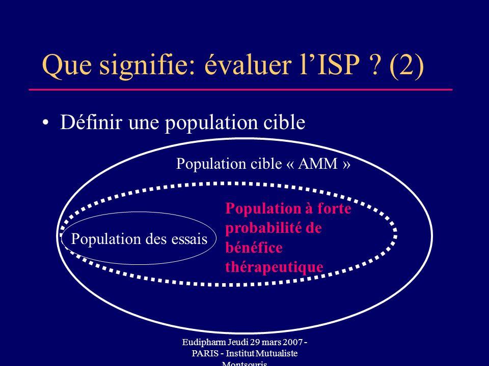 Eudipharm Jeudi 29 mars 2007 - PARIS - Institut Mutualiste Montsouris Que signifie: évaluer lISP .