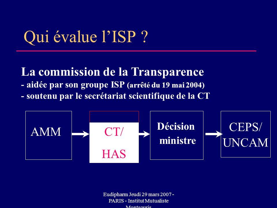 Eudipharm Jeudi 29 mars 2007 - PARIS - Institut Mutualiste Montsouris AMM CT/ HAS CEPS/ UNCAM Décision ministre La commission de la Transparence - aidée par son groupe ISP (arrêté du 19 mai 2004) - soutenu par le secrétariat scientifique de la CT Qui évalue lISP ?