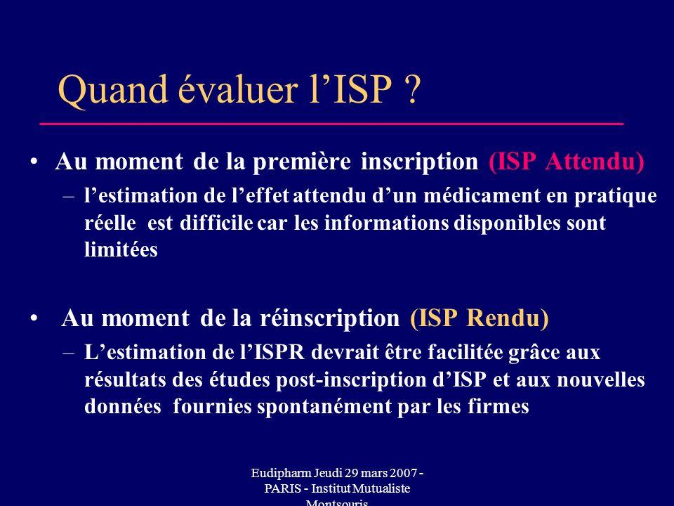Eudipharm Jeudi 29 mars 2007 - PARIS - Institut Mutualiste Montsouris Au moment de la première inscription (ISP Attendu) –lestimation de leffet attend