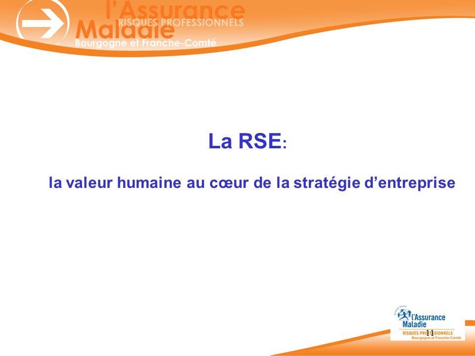 11 La RSE : la valeur humaine au cœur de la stratégie dentreprise