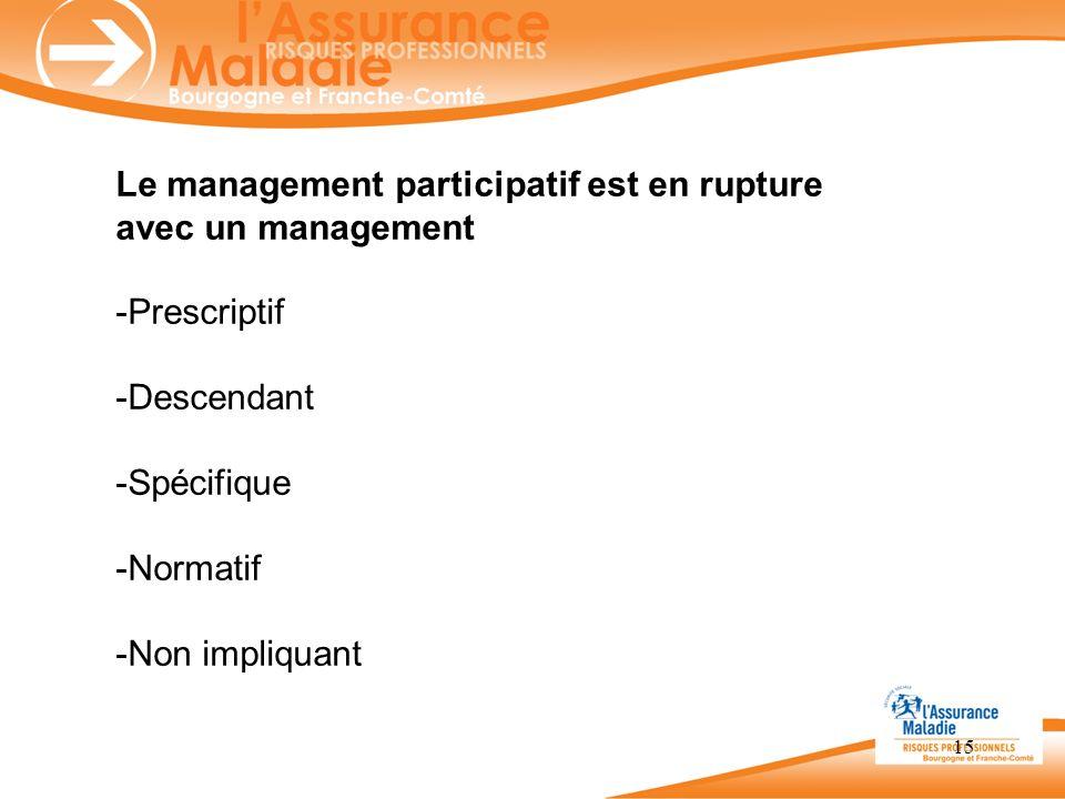 15 Le management participatif est en rupture avec un management -Prescriptif -Descendant -Spécifique -Normatif -Non impliquant