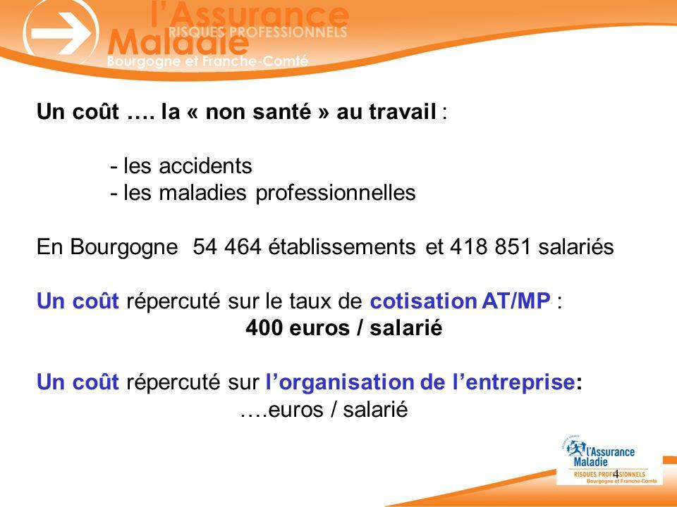 4 Un coût …. la « non santé » au travail : - les accidents - les maladies professionnelles En Bourgogne 54 464 établissements et 418 851 salariés Un c