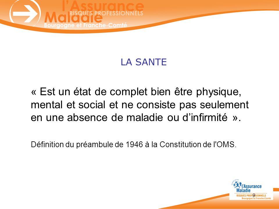 9 LA SANTE « Est un état de complet bien être physique, mental et social et ne consiste pas seulement en une absence de maladie ou dinfirmité ». Défin