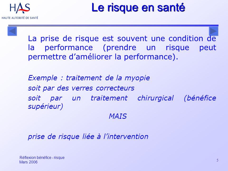 5 La prise de risque est souvent une condition de la performance (prendre un risque peut permettre daméliorer la performance). Exemple : traitement de