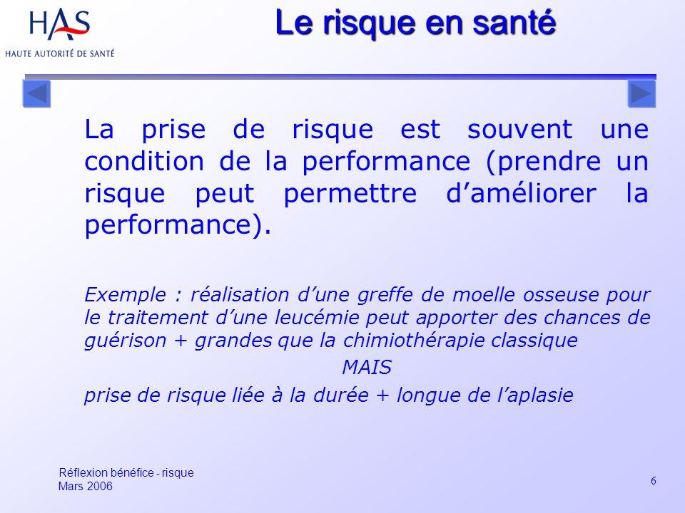 6 La prise de risque est souvent une condition de la performance (prendre un risque peut permettre daméliorer la performance). Exemple : réalisation d