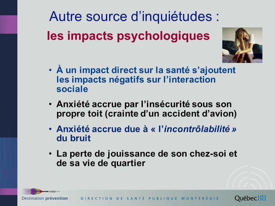 Autre source dinquiétudes : À un impact direct sur la santé sajoutent les impacts négatifs sur linteraction sociale Anxiété accrue par linsécurité sou