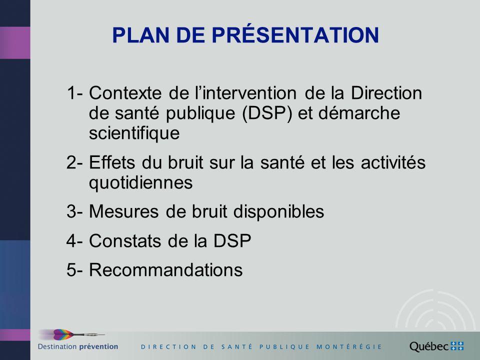 PLAN DE PRÉSENTATION 1-Contexte de lintervention de la Direction de santé publique (DSP) et démarche scientifique 2-Effets du bruit sur la santé et les activités quotidiennes 3-Mesures de bruit disponibles 4-Constats de la DSP 5-Recommandations