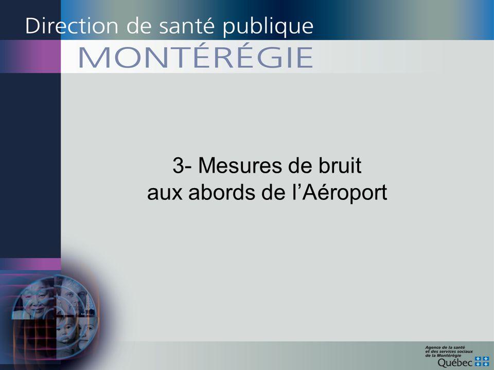 3- Mesures de bruit aux abords de lAéroport