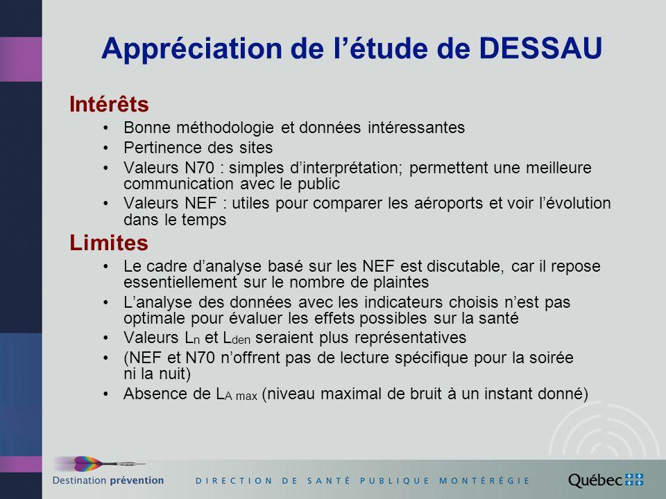 Appréciation de létude de DESSAU Intérêts Bonne méthodologie et données intéressantes Pertinence des sites Valeurs N70 : simples dinterprétation; perm